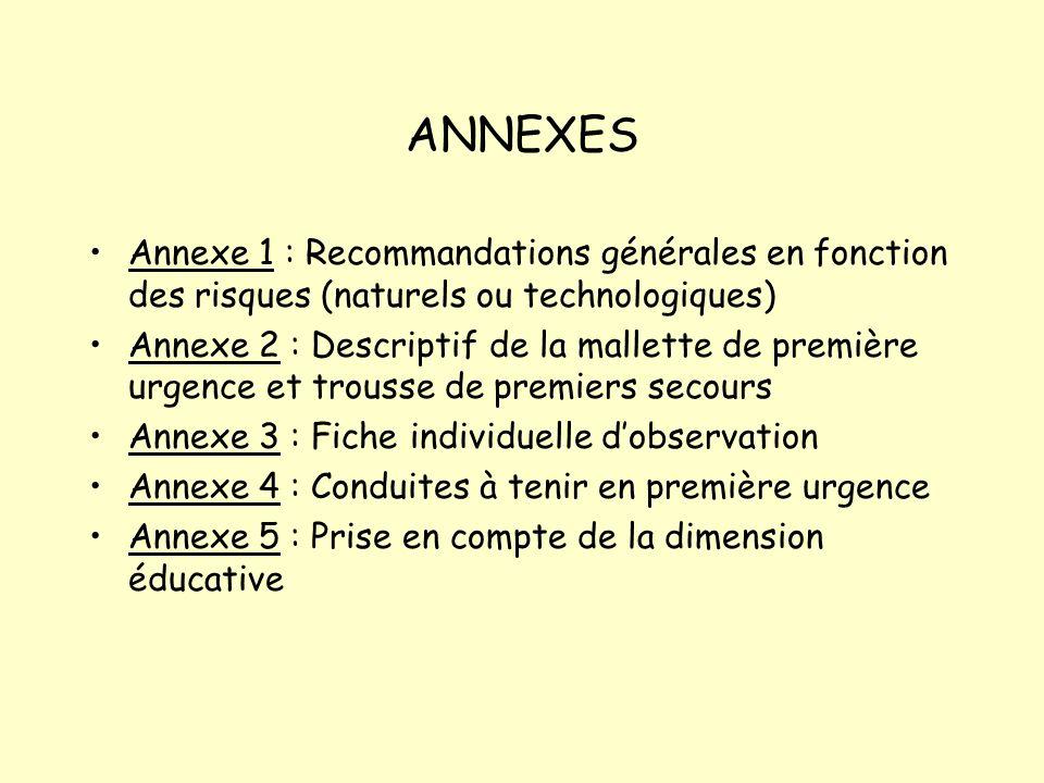 ANNEXES Annexe 1 : Recommandations générales en fonction des risques (naturels ou technologiques)
