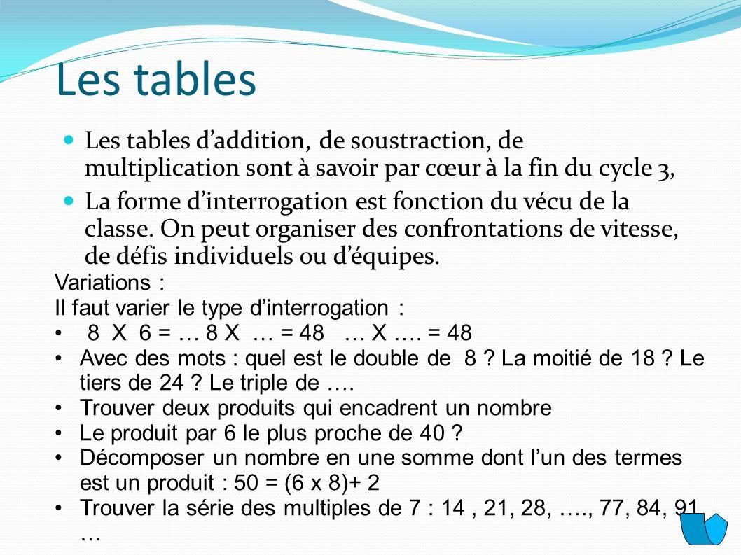 Les tablesLes tables d'addition, de soustraction, de multiplication sont à savoir par cœur à la fin du cycle 3,