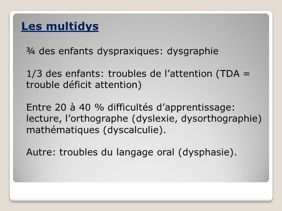 Les multidys ¾ des enfants dyspraxiques: dysgraphie