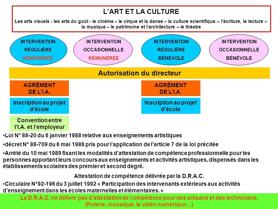L'ART ET LA CULTURE Autorisation du directeur