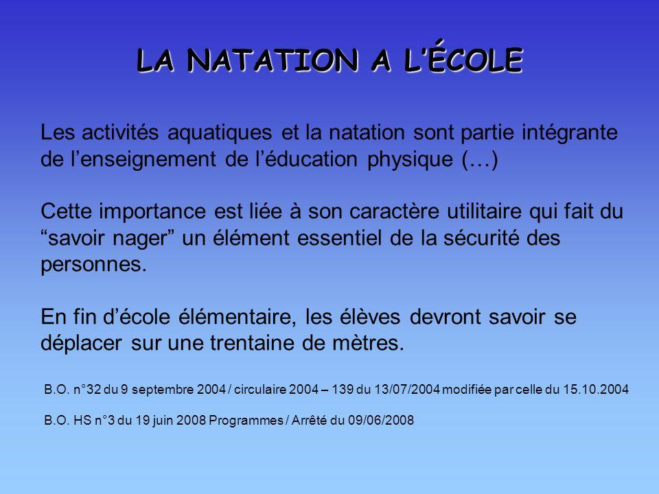 LA NATATION A L'ÉCOLE