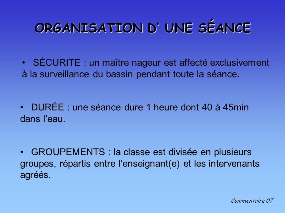 ORGANISATION D' UNE SÉANCE