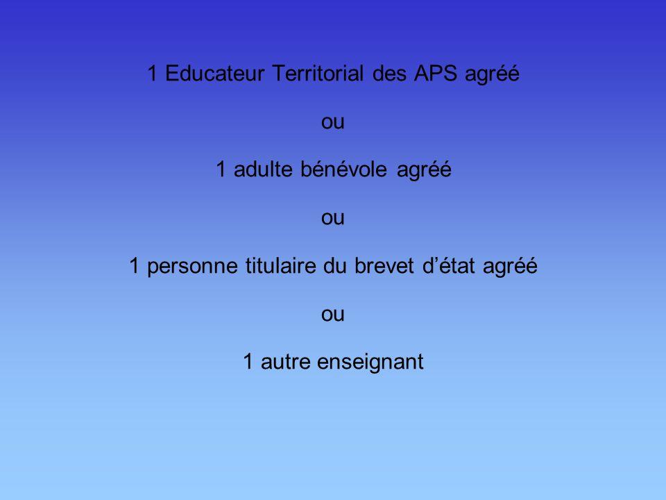 1 Educateur Territorial des APS agréé ou 1 adulte bénévole agréé
