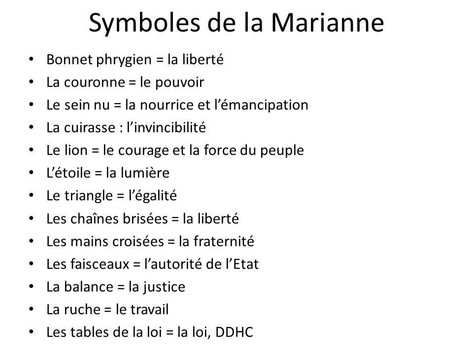 Symboles de la Marianne