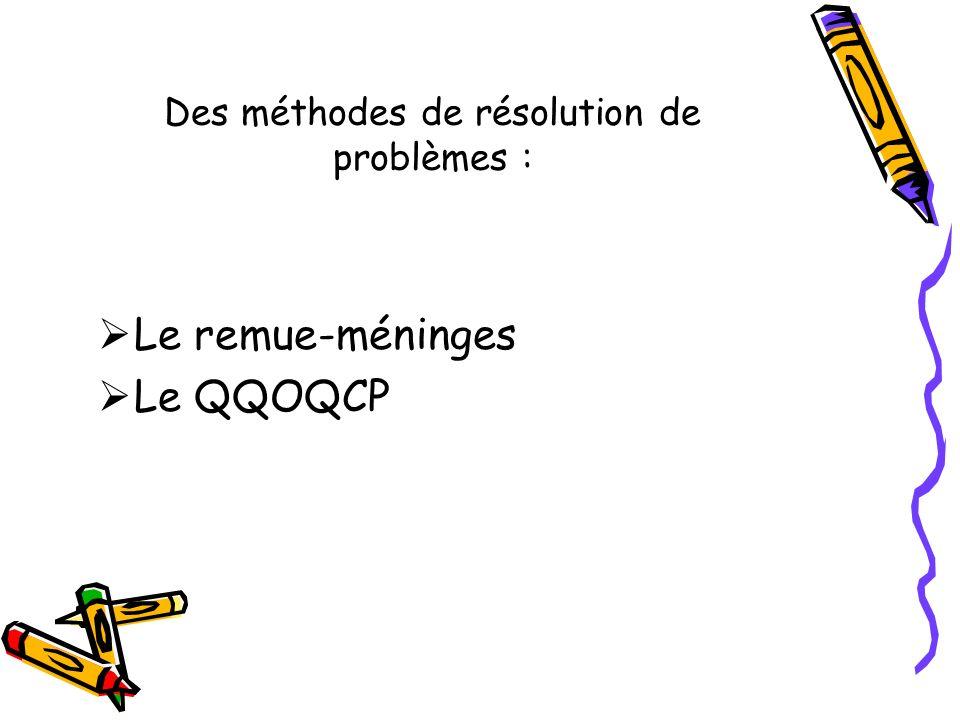 Des méthodes de résolution de problèmes :