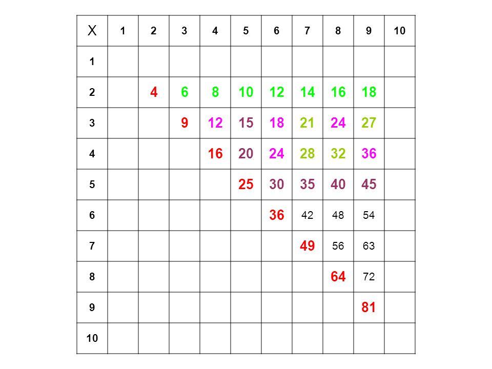 X1. 2. 3. 4. 5. 6. 7. 8. 9. 10. 12. 14. 16. 18. 15. 21. 24. 27. 20. 28. 32. 36. 25. 30. 35. 40. 45.