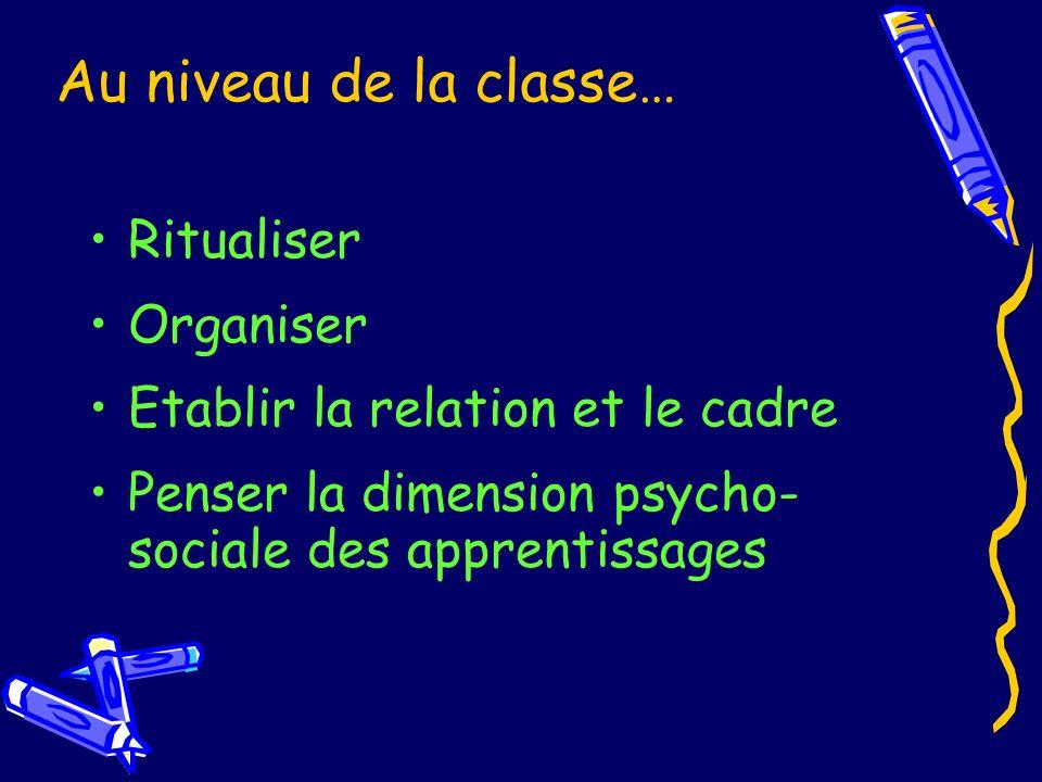 Au niveau de la classe… Ritualiser Organiser