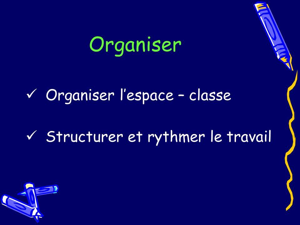 Organiser Organiser l'espace – classe Structurer et rythmer le travail