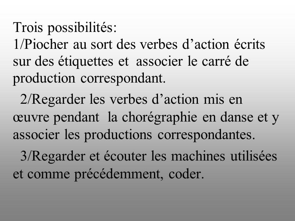 Trois possibilités: 1/Piocher au sort des verbes d'action écrits sur des étiquettes et associer le carré de production correspondant.