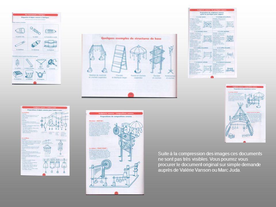 Suite à la compression des images ces documents ne sont pas très visibles.