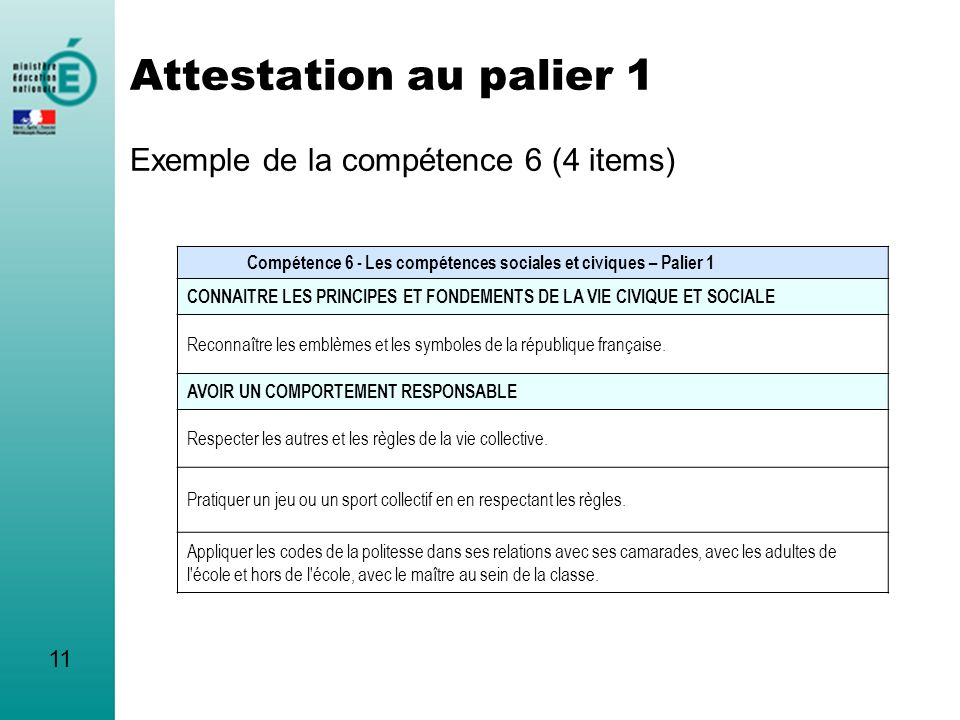 Attestation au palier 1 Exemple de la compétence 6 (4 items)