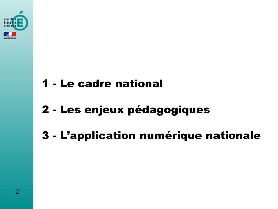 1 - Le cadre national 2 - Les enjeux pédagogiques 3 - L'application numérique nationale