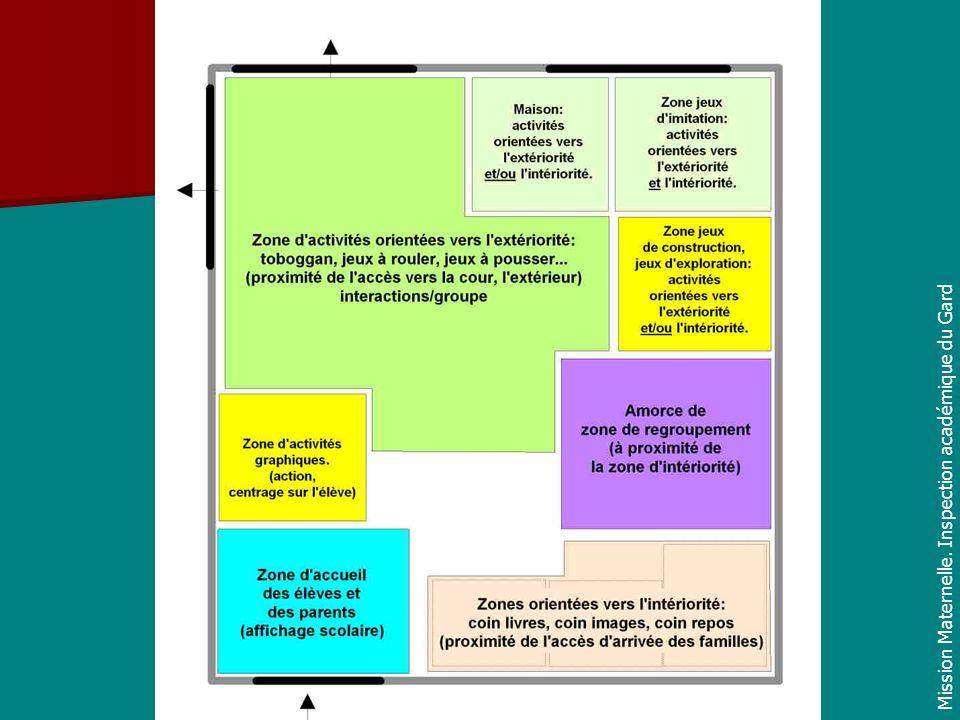 Mission Maternelle. Inspection académique du Gard
