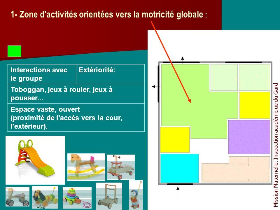 1- Zone d activités orientées vers la motricité globale :