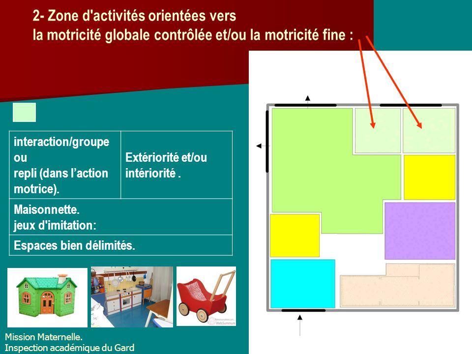 2- Zone d activités orientées vers