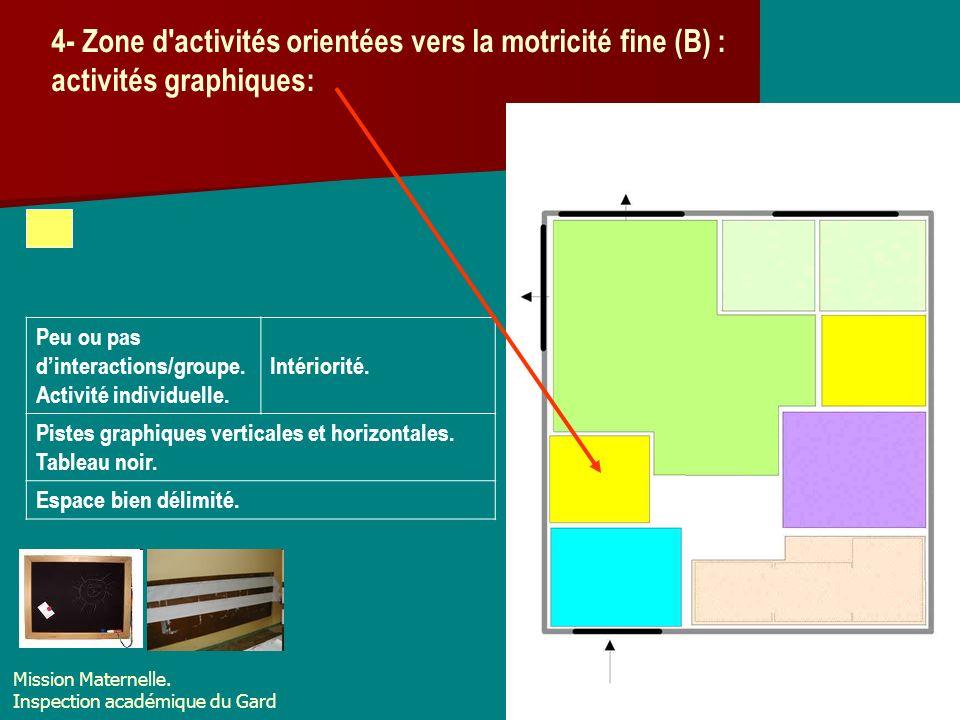 4- Zone d activités orientées vers la motricité fine (B) :
