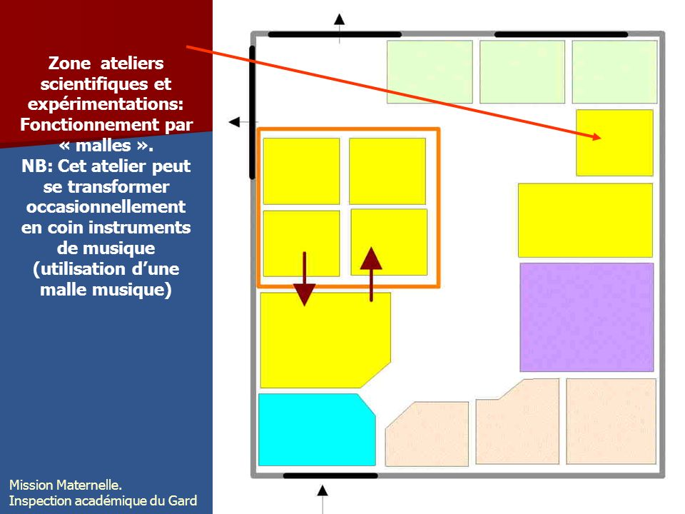 Zone ateliers scientifiques et expérimentations: