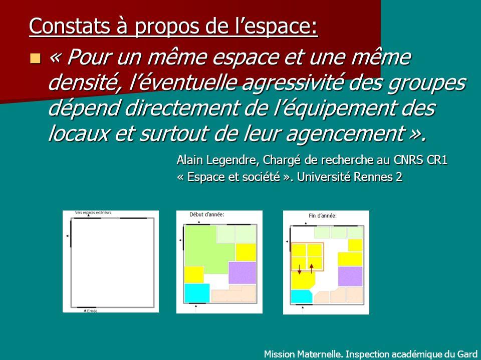 Constats à propos de l'espace: