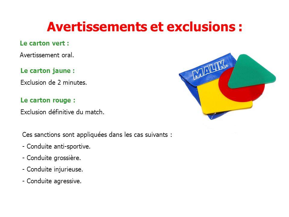 Avertissements et exclusions :