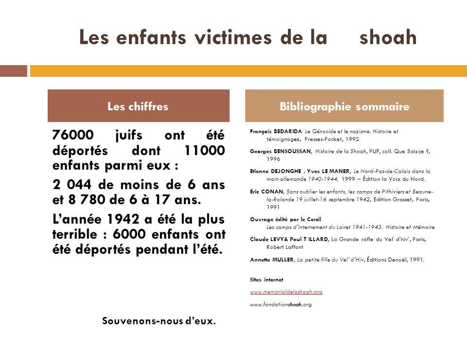Les enfants victimes de la shoah