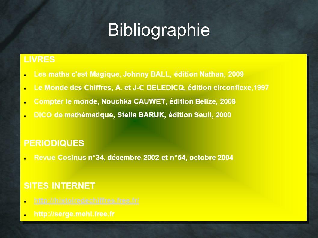 Bibliographie LIVRES PERIODIQUES SITES INTERNET