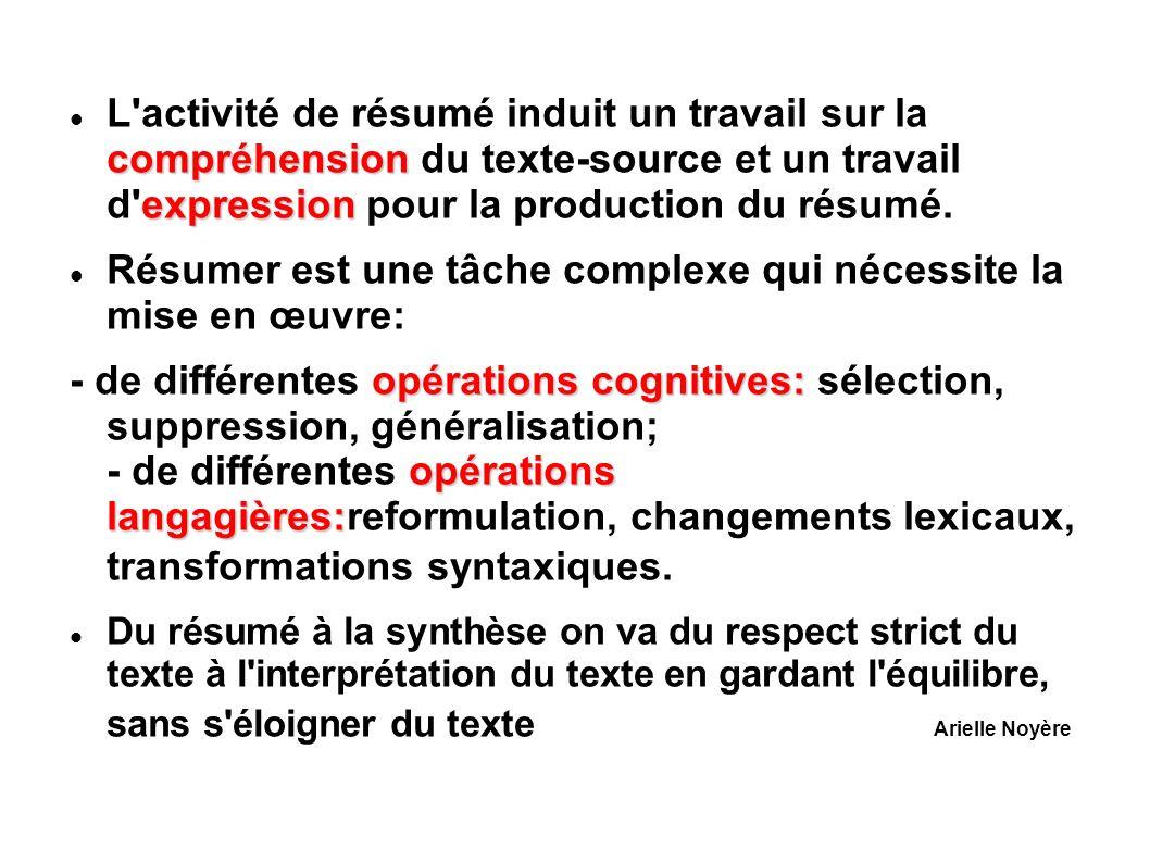 Résumer est une tâche complexe qui nécessite la mise en œuvre: