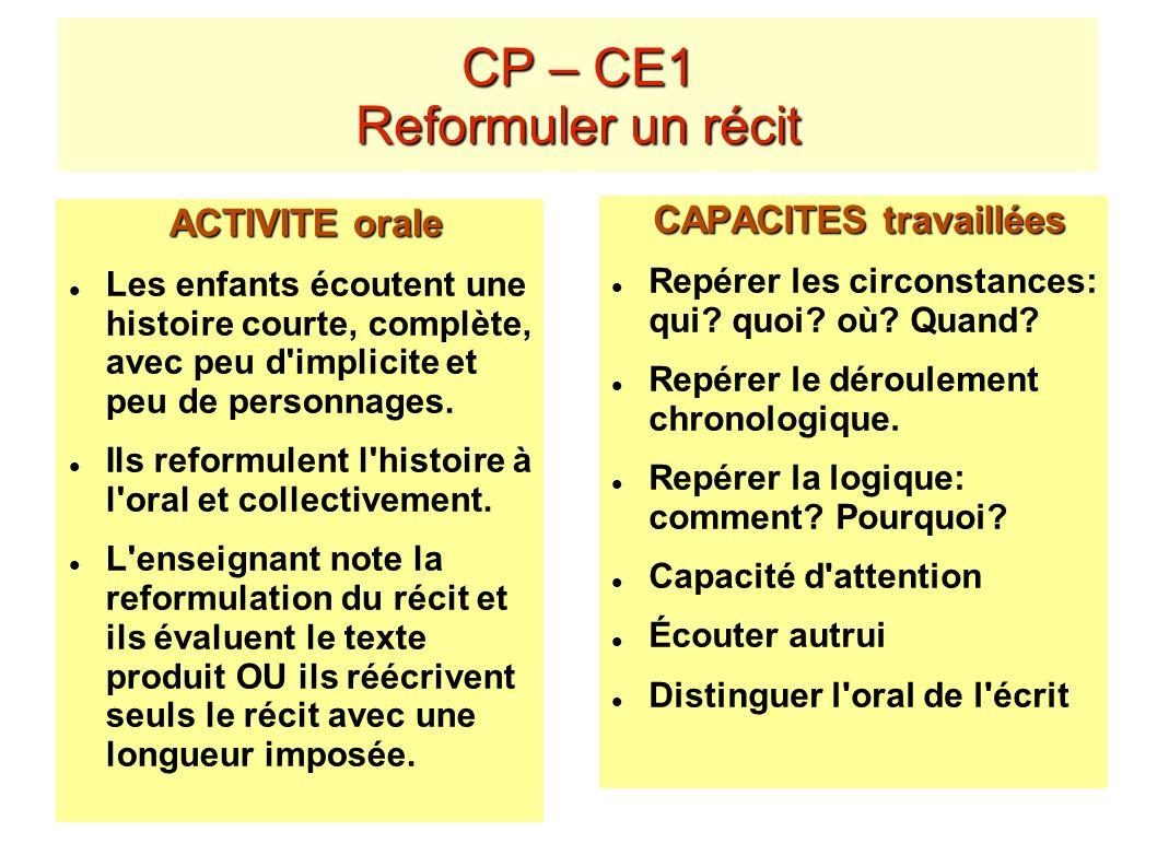 CP – CE1 Reformuler un récit