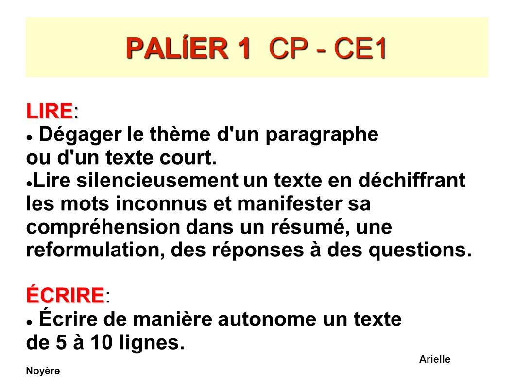 PALÍER 1 CP - CE1 LIRE: Dégager le thème d un paragraphe