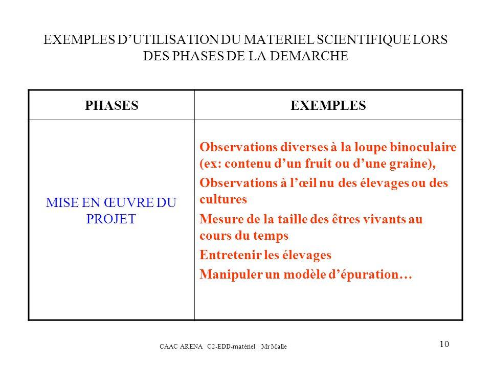 CAAC ARENA C2-EDD-matériel Mr Malle
