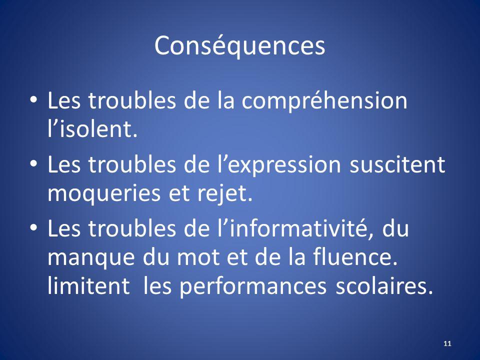 Conséquences Les troubles de la compréhension l'isolent.