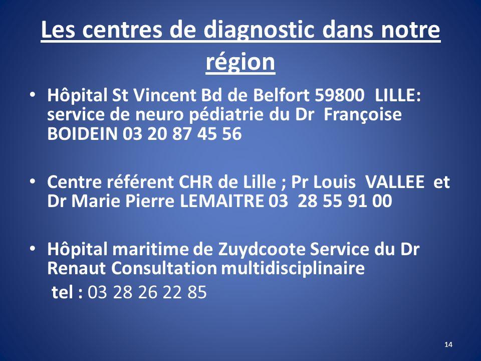 Les centres de diagnostic dans notre région