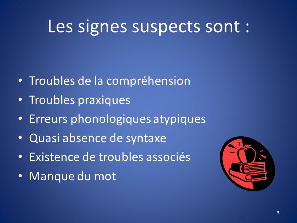 Les signes suspects sont :