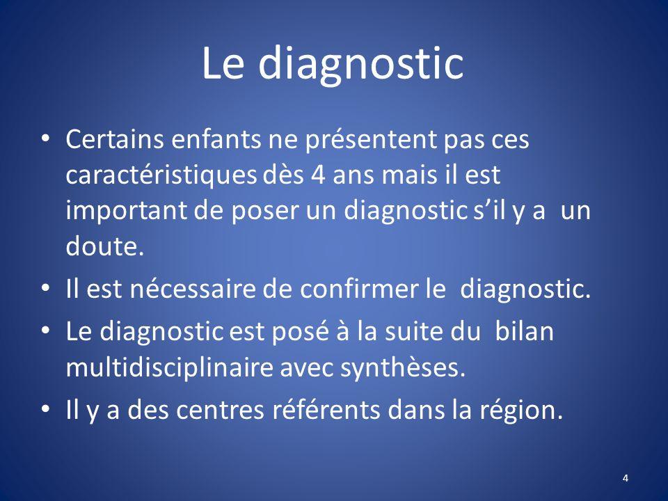 Le diagnostic Certains enfants ne présentent pas ces caractéristiques dès 4 ans mais il est important de poser un diagnostic s'il y a un doute.