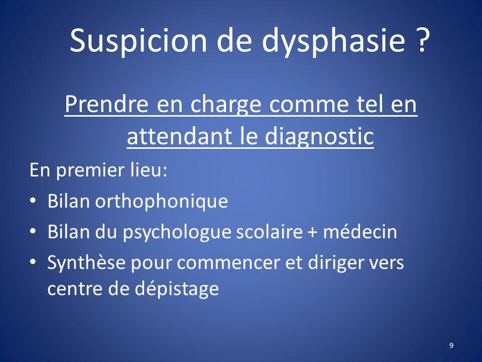 Suspicion de dysphasie