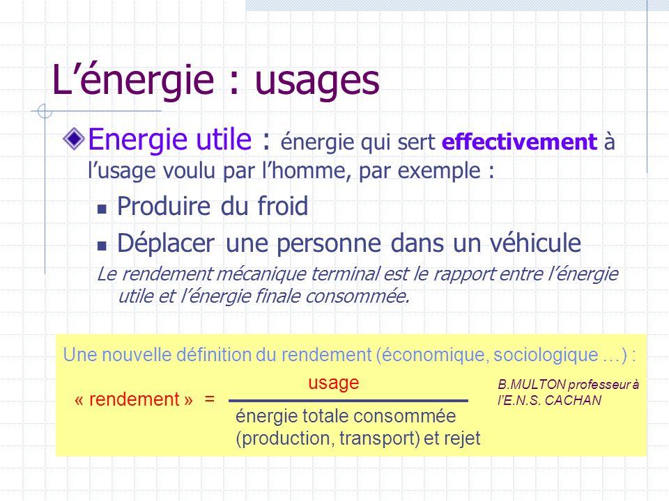 L'énergie : usages Energie utile : énergie qui sert effectivement à l'usage voulu par l'homme, par exemple :