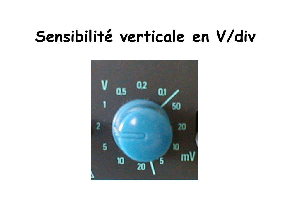 Sensibilité verticale en V/div