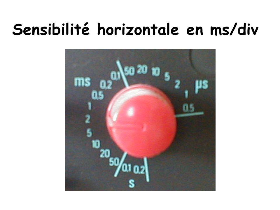 Sensibilité horizontale en ms/div