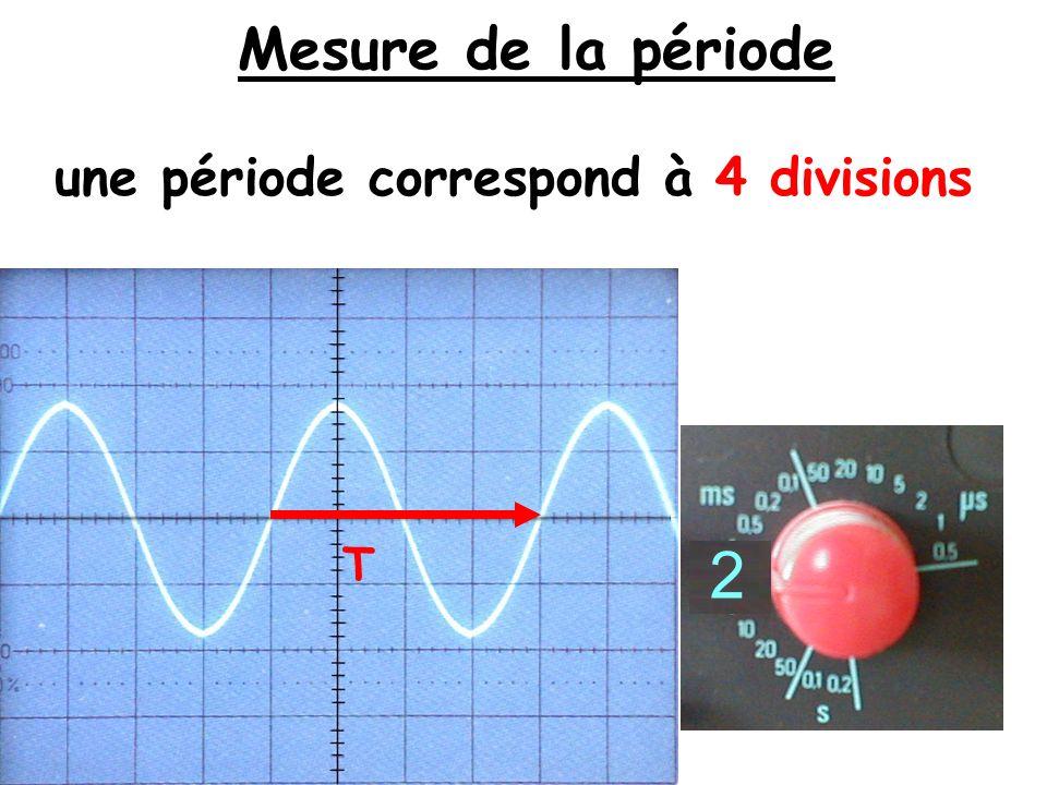 Mesure de la période une période correspond à 4 divisions T