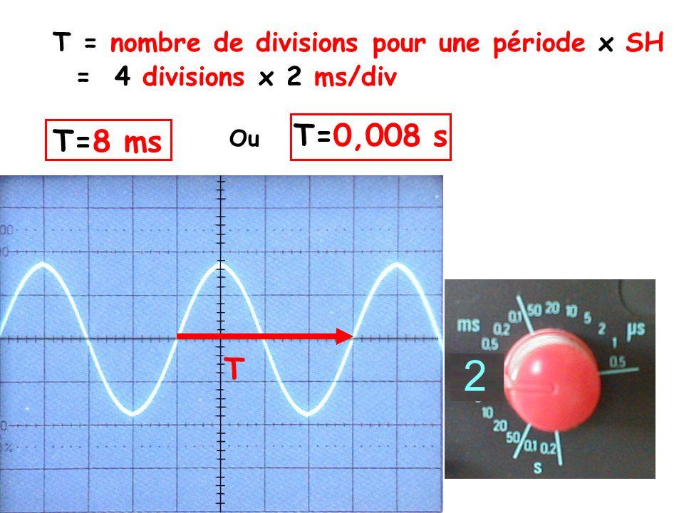 T=8 ms T T = nombre de divisions pour une période x SH