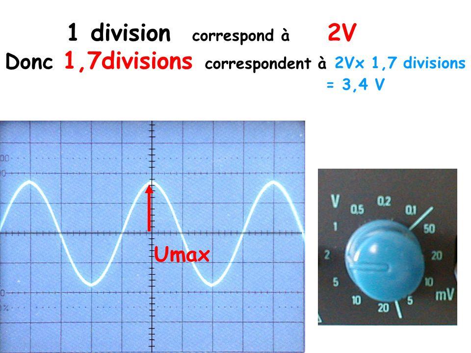 1 division correspond à 2V