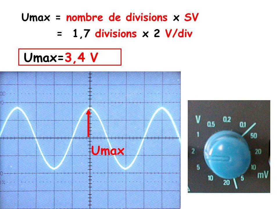 Umax=3,4 V Umax Umax = nombre de divisions x SV