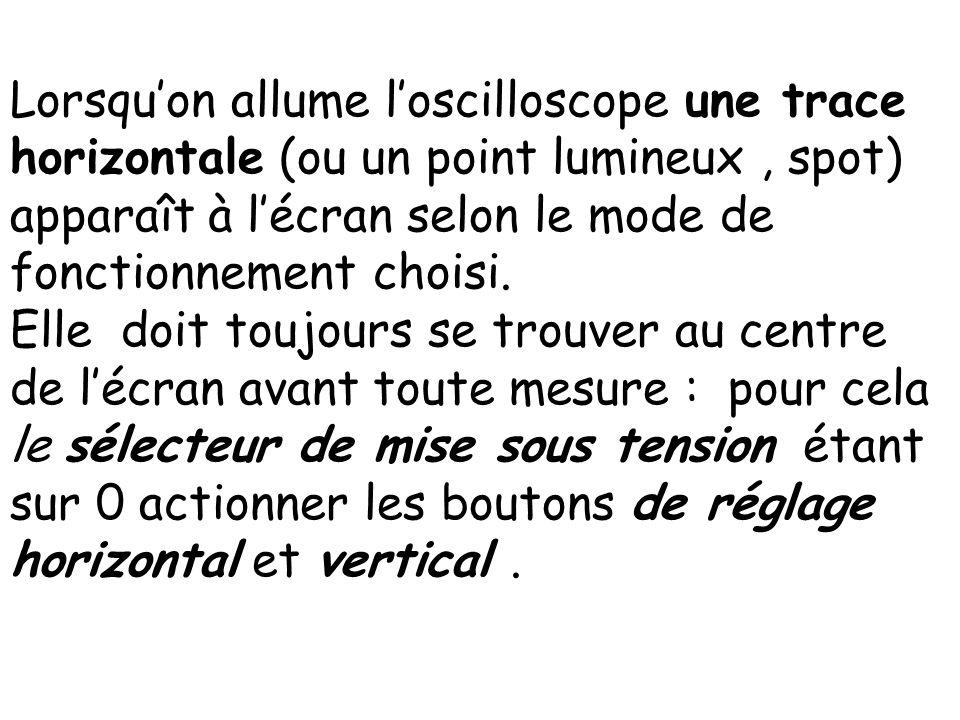 Lorsqu'on allume l'oscilloscope une trace horizontale (ou un point lumineux , spot) apparaît à l'écran selon le mode de fonctionnement choisi.