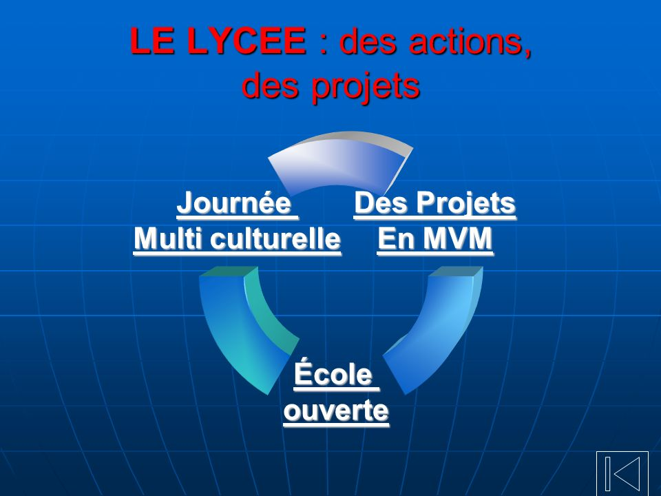 LE LYCEE : des actions, des projets