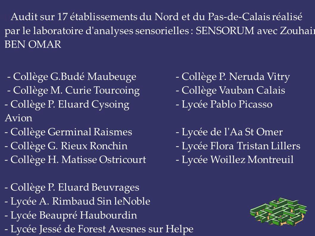 Audit sur 17 établissements du Nord et du Pas-de-Calais réalisé par le laboratoire d analyses sensorielles : SENSORUM avec Zouhair BEN OMAR