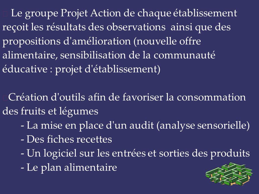 Le groupe Projet Action de chaque établissement reçoit les résultats des observations ainsi que des propositions d amélioration (nouvelle offre alimentaire, sensibilisation de la communauté éducative : projet d établissement)