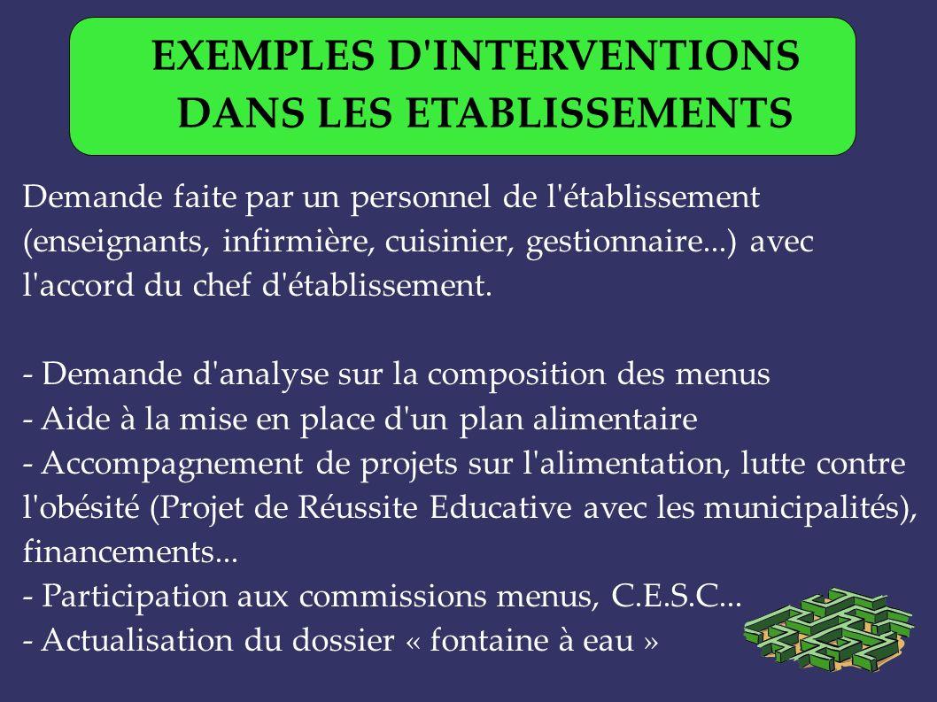 EXEMPLES D INTERVENTIONS DANS LES ETABLISSEMENTS