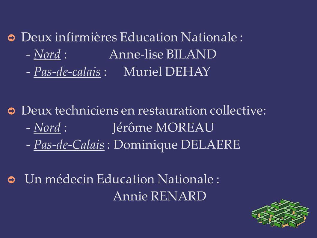 Deux infirmières Education Nationale :