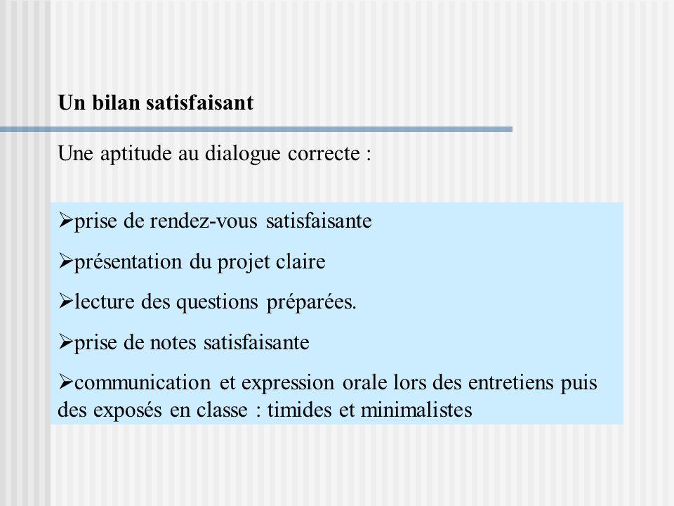 Un bilan satisfaisant Une aptitude au dialogue correcte : prise de rendez-vous satisfaisante. présentation du projet claire.