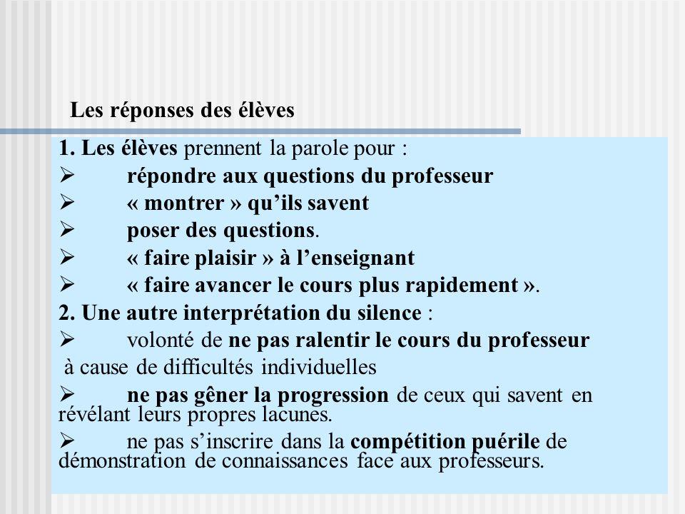 Les réponses des élèves