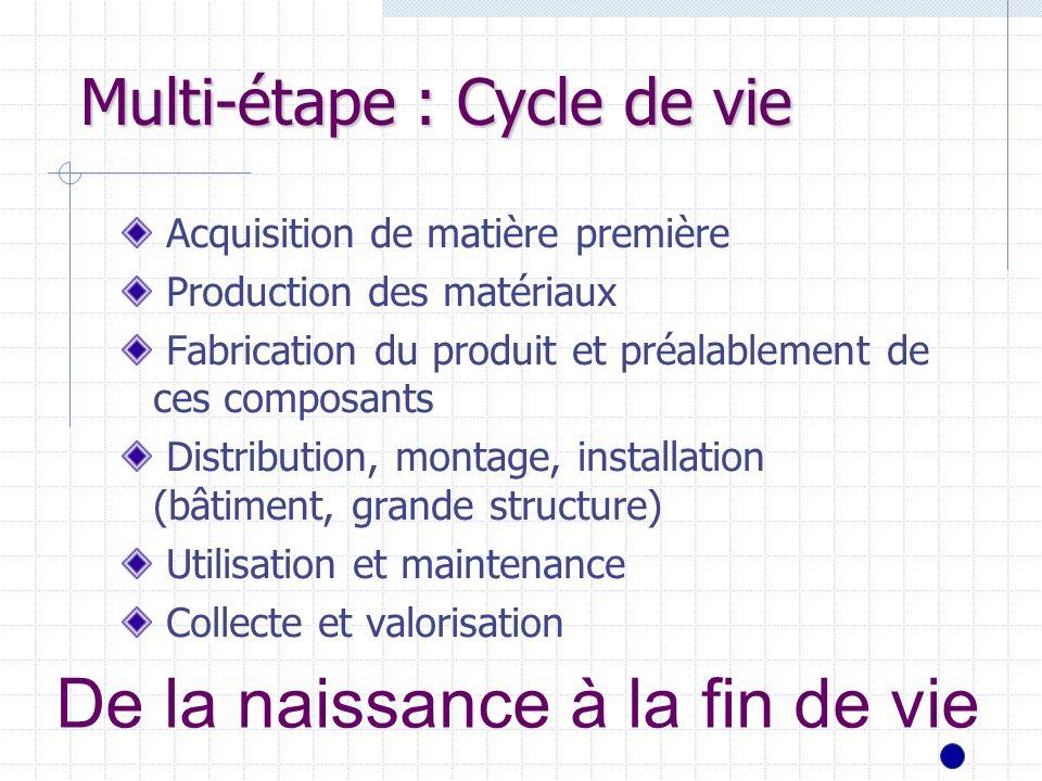 Multi-étape : Cycle de vie